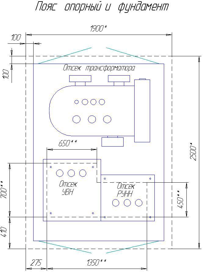 Габаритные размеры трансформаторной подстанции КТП 10/0,4