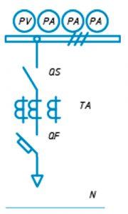 Шкаф ЩО-90 схема №1